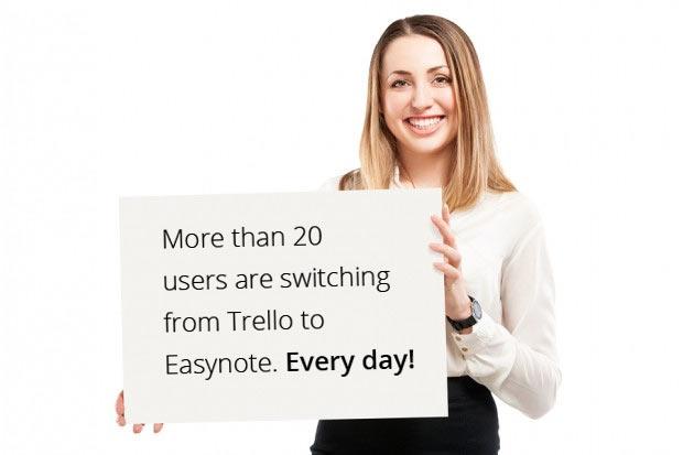 Trello Alternative - Easynote Free Task Manager